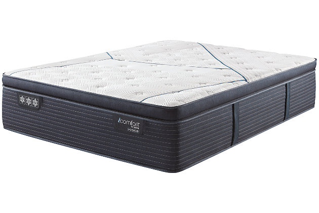 iComfort CF3000 Quilted Hybrid Plush PillowTop Queen Mattress, White/Blue, large