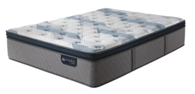 Blue Fusion Plush Pillow Top Queen Mattress Hybrid Product Photo 271