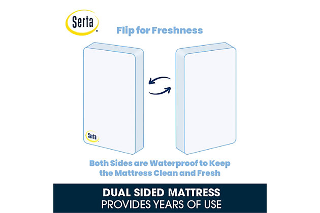 Serta  Perfect Balance 4-inch Mini Crib Mattress, , large
