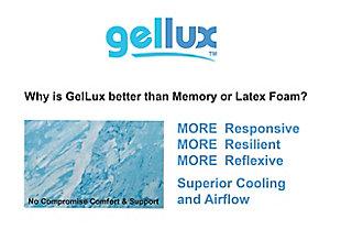 "Thomasville  2"" Gellux Tri-Zone Gel Memory Foam Twin Mattress Topper, Blue, large"