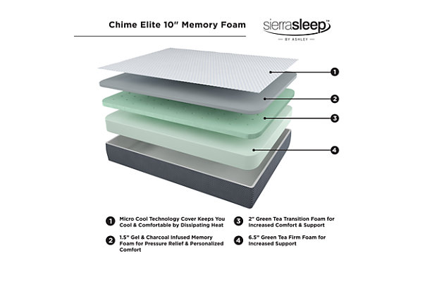 10 Inch Chime Elite Twin Memory Foam Mattress in a box, White/Blue, large
