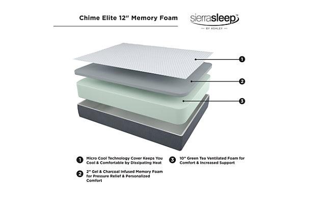 12 Inch Chime Elite Twin Memory Foam Mattress in a box, White/Blue, large