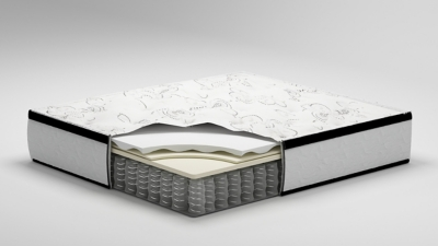 Picture of: 12 Inch Hybrid Queen Mattress With Adjustable Base Ashley Furniture Homestore