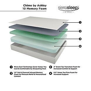 10 Inch Chime Memory Foam Twin Mattress in a Box, White, large