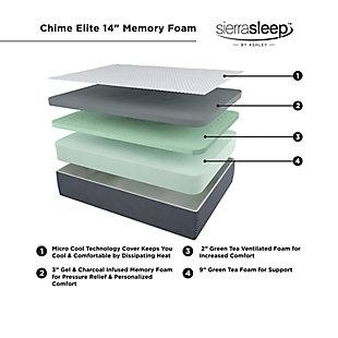 14 Inch Chime Elite Queen Memory Foam Mattress in a Box, White/Blue, large