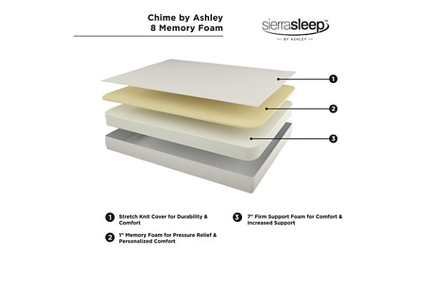 Chime 8 Inch Memory Foam Queen Mattress in a Box, White, large
