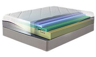 14 Inch Respond Series Memory Foam Queen Mattress, White, large