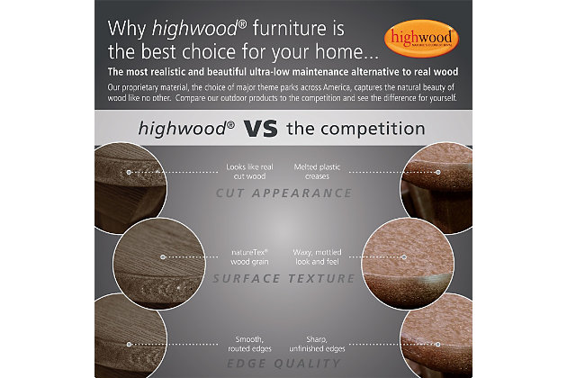 Highwood® Adirondack Outdoor Side Table, Tuscan Taupe, large